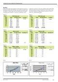 Røntgenundersøgelse af axial hofte - uden raster - Page 2