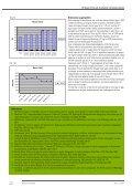 Røntgenundersøgelse af axial hofte - uden raster - Page 5