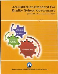 Accreditation Standard For Quality School Governance