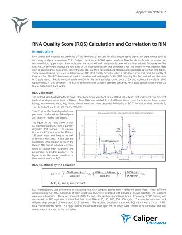 RNA Quality Score (RQS) Calculation and Correlation to RIN