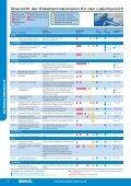 Etikeeten zur Kennzeichnung im Laborbereich - Kennzeichnungen.de - Seite 6