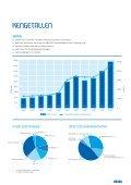 ERIKS - ERIKS Company Profile 2013 - Page 7