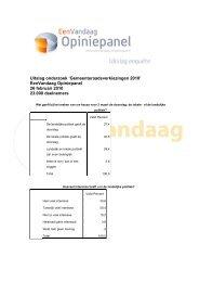 Uitslag onderzoek 'Gemeenteraadsverkiezingen 2010' EenVandaag ...