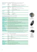YSI ProODO Optical Dissolved Oxygen Meter ... - YSI.com - Page 7
