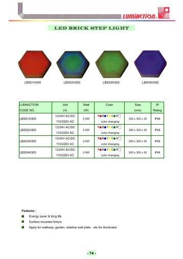 Showtec light brick 4 channel dimming pack dmx | lighting | light.