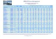 15/05/2013 Tableau de performances Gamme UNION et CM-CIC ...