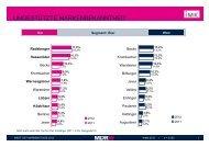 PDF: Auszug aus der West-Ost-Markenstudie 2012