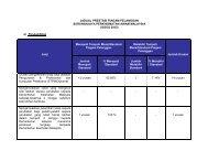 Borang Permohonan Pemeriksaan Spa Malaysia