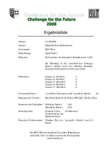 Ergebnisliste - BAC Minigolf