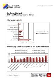 Das Berner Oberland Zahlen und Fakten zu unseren S ...