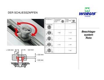 Beschlags- system Roto DER SCHLIESSZAPFEN V - AirZone