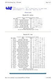 Official results Results 470 - women Results 470 - men Page 1 of 2 ...