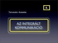 7. Integrált kommunikáció - Sas István.hu