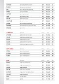 Fall/winter 2011-12 - UtilGraph.it - Page 4