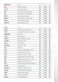 Fall/winter 2011-12 - UtilGraph.it - Page 7