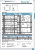 Schallgeber 100 dB (A) SON 2 / SON F1 - IKS-Sottrum - Seite 4