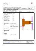 DTU Byg - Alu Design forsatsvinduer - Page 2