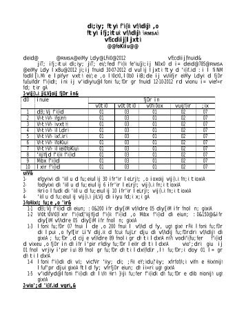 RMSA Surguja : Recruitment Details