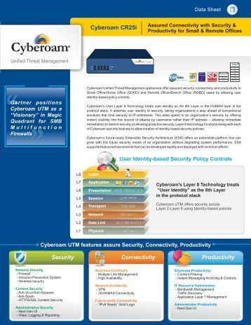 User Identity-based Security Policy Controls - Cyberoam