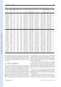 The solar photospheric abundance of zirconium - Page 7