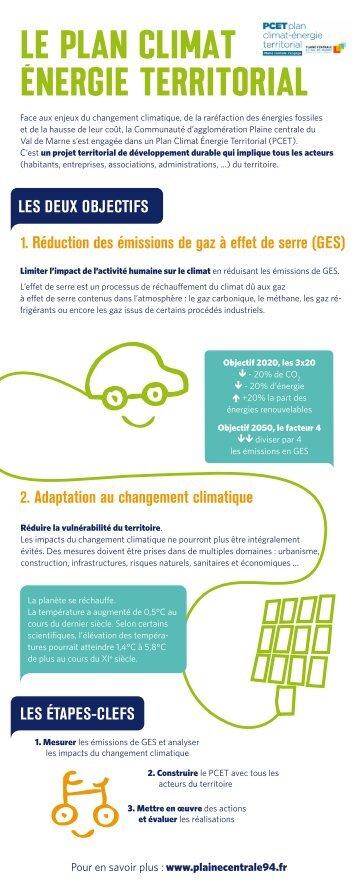 Le Plan Climat Energie Territorial - Communauté d'Agglomération ...