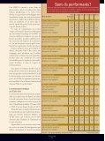 Investisseurs conscientisés cherchent placements ... - Conseiller - Page 2