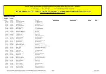 Stand op 15/03/2006 LIJST DER ERKENDE TECHNICI INZAKE ...