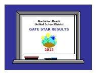 PDF Document - Manhattan Beach Unified School District