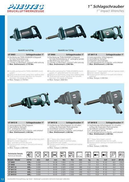 130 Nm* lösen: 950 Nm Tightening power-sockets: 90 ... - Profi-Tool.pl
