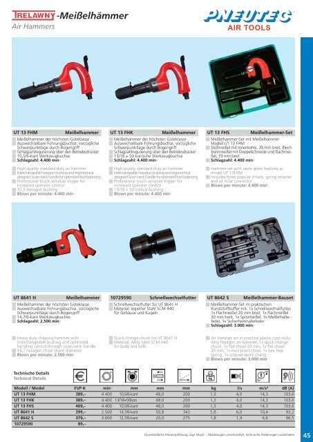 130 Nm* lösen: 950 Nm Tightening power-sockets: 90 ... - Profi-Tool.pl