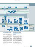 SIMATIC S7-1200 – Micro Controller for Totally Integrated ... - IMPOL-1 - Page 7