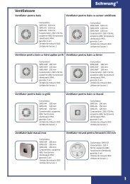 Ventilatoare - Promod