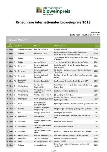 Siegerliste 2013 Silber - Bioweinpreises