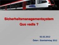 Sicherheitsmanagementsystem Quo vadis ?