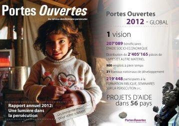 Rapport de projets 2012