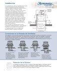 Ventiladores Centrífugos para Techo - Greenheck - Page 6