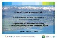 Ergebnisse Habitatmodellierung, Schlussfolgerungen und ...
