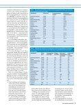 Das TraumaNetzwerk D DGU 2009 - Universitätsklinikum Gießen - Seite 5