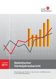 Statistischer Vierteljahresbericht - Statistik.regensburg.de - Stadt ...