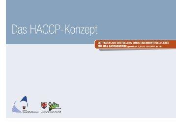 Hygiene und haccp konzept mustervorlage hirschbolz for Bo konzept