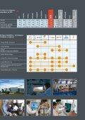 More information - Tekniker - Page 3