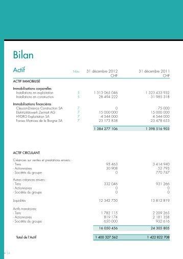 Le bilan 2012 - Grande Dixence SA