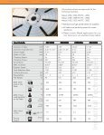Nikken Rotary Table for Mazak Nexus and VTC - Industrial ... - Page 4