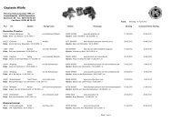 Geplante Würfe - Pinscher-Schnauzer-Klub
