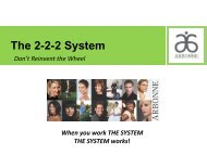 The 2-2-2 System - Beaty Nation | Arbonne | Pure and Safe Health