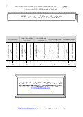 ﭘﮋوﻫﺶ 28 ﺳﺎل ﻧﻬﻢ، ﺷﻤﺎره - معاونت پژوهشی | دانشگاه علوم پزشکی کاشان - Page 4