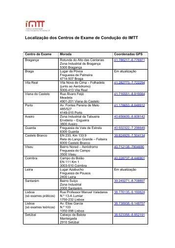 Localização dos Centros de Exame de Condução do IMTT