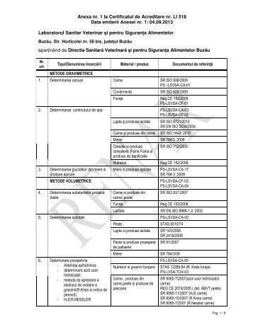 Anexa nr. 1 la Certificatul de Acreditare nr. LI 518 Data ... - RENAR