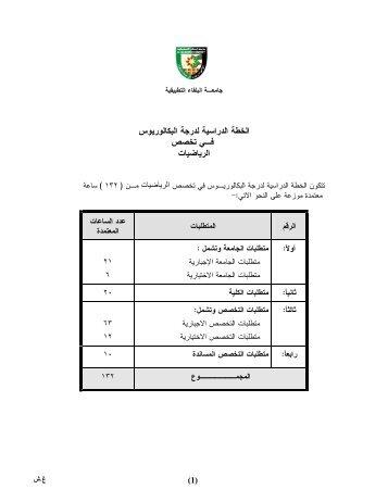 ﺴﺎﻋﺔ ١٣٢ ( (ن ـ ﻤ و س ﻓﻲ ﺘﺨ ﺼ ص ـ ا - جامعة البلقاء التطبيقية