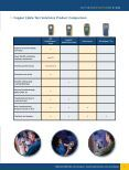 Network SuperVision Solutions Catalog - Page 7